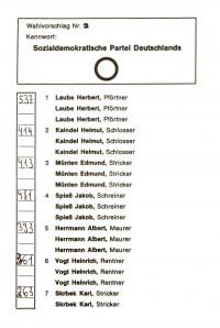 1966: Der 1965 gegründete Ortsverein tritt erstmals mit einer eigenen Liste an. Herbert Laube wird erster Gemeinderat des Ortsvereins